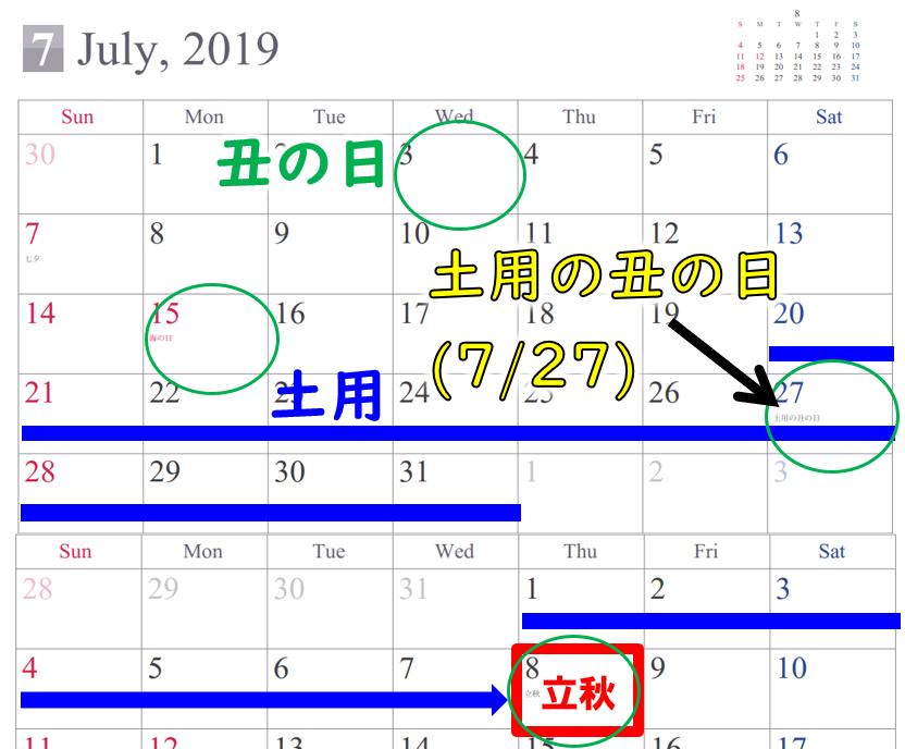 2019年の土用の丑の日の日にち
