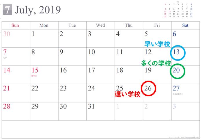小学校 夏休み いつから 2019 【2019年版】夏休みはいつからいつまで?全国の学校の夏休み期間