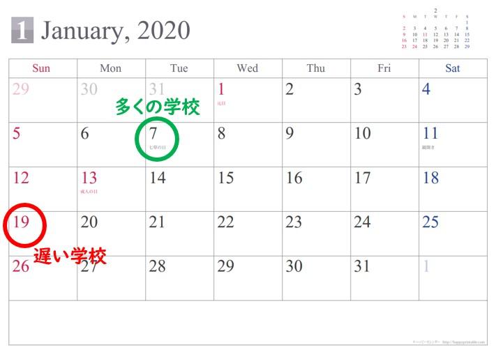小学校 夏休み いつから 2019 東京都の小学校の夏休み!2020年の期間はいつからいつまで?